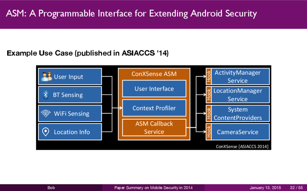 ASM: A Programmable Interface for Extending And...