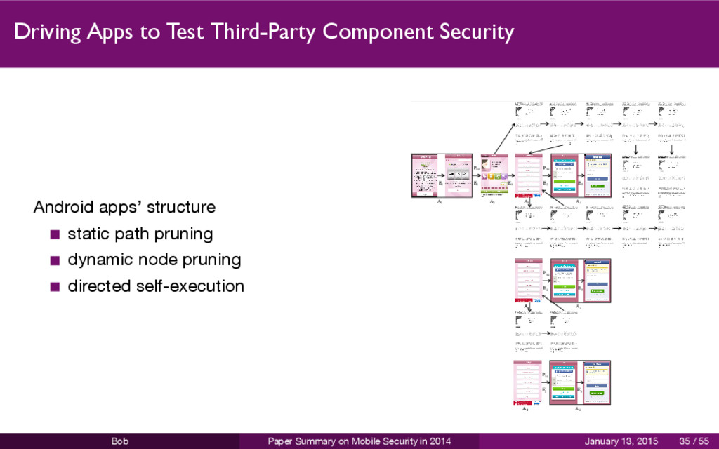 Driving Apps to Test Third-Party Component Secu...
