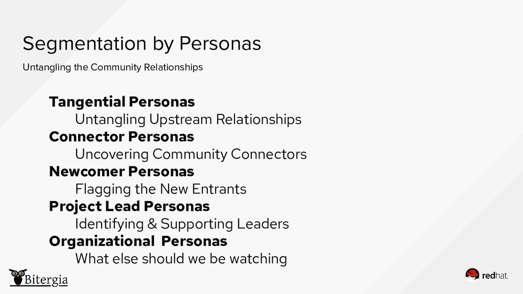 Segmentation by Personas Tangential Personas Un...