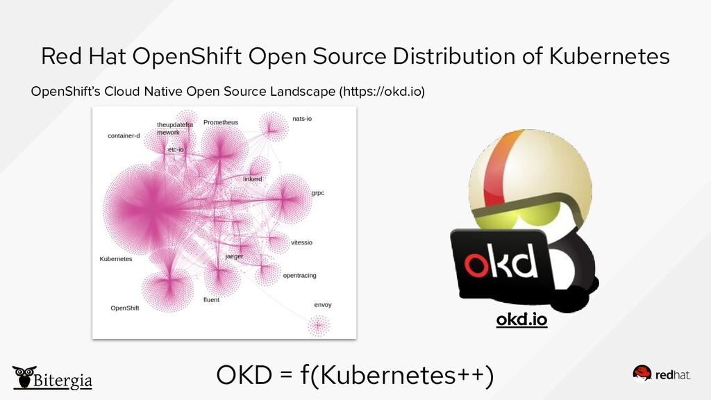 Red Hat OpenShift Open Source Distribution of K...