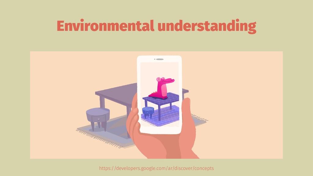 Environmental understanding https://developers....
