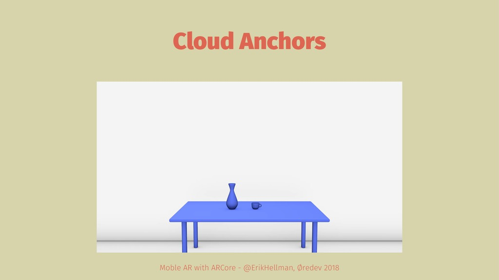 Cloud Anchors Moble AR with ARCore - @ErikHellm...