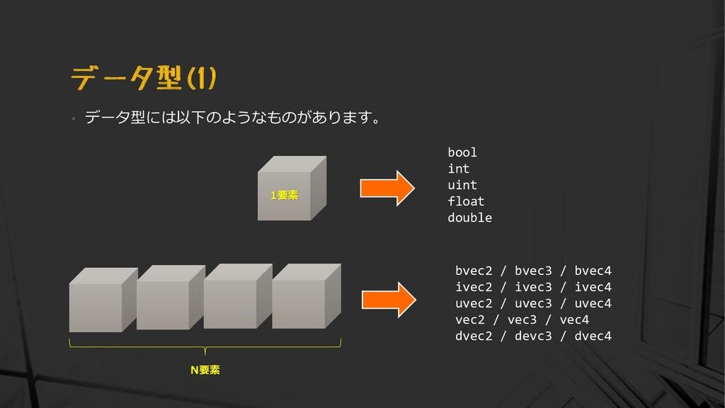 データ型(1) • データ型には以下のようなものがあります。 1要素 bool int uin...