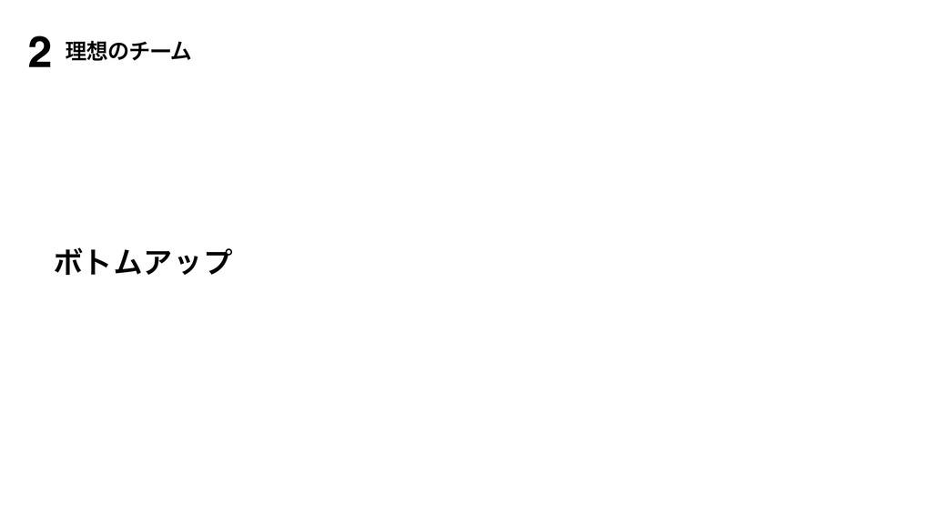 ϘτϜΞοϓ ཧͷνʔϜ 2