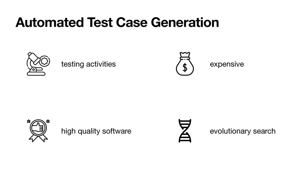 testing activities high quality software expens...