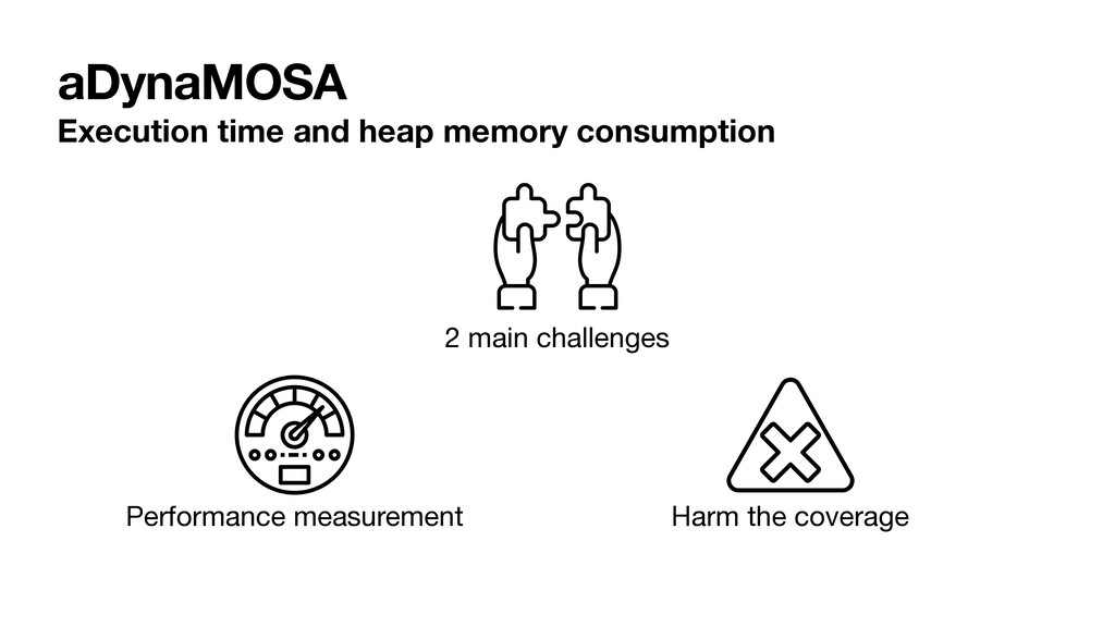aDynaMOSA Execution time and heap memory consum...