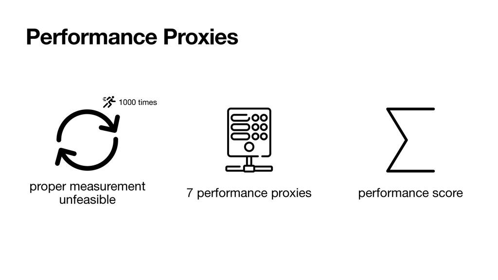 Performance Proxies proper measurement  unfeas...