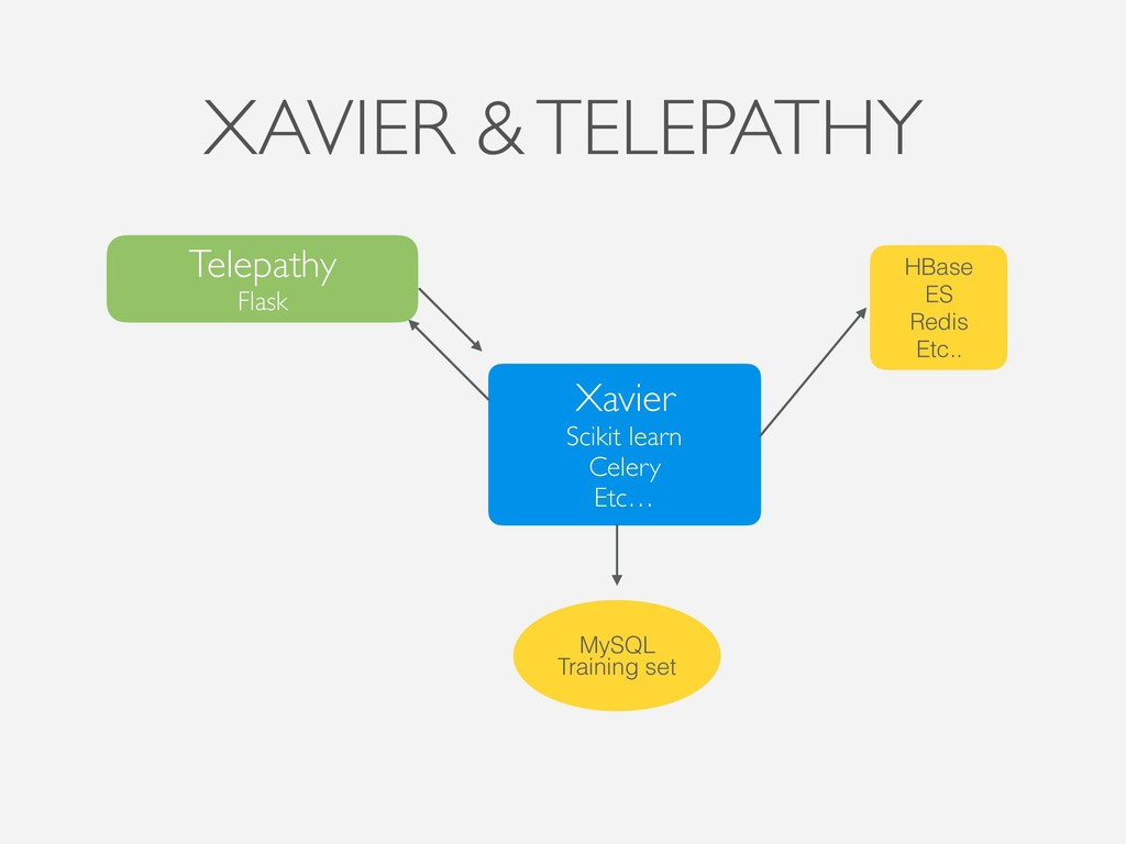 XAVIER & TELEPATHY Telepathy Flask Xavier Sciki...