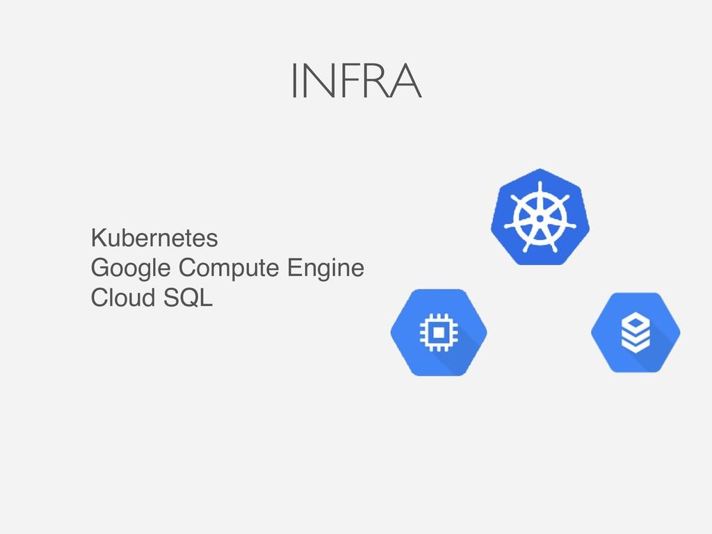 INFRA Kubernetes Google Compute Engine Cloud SQL