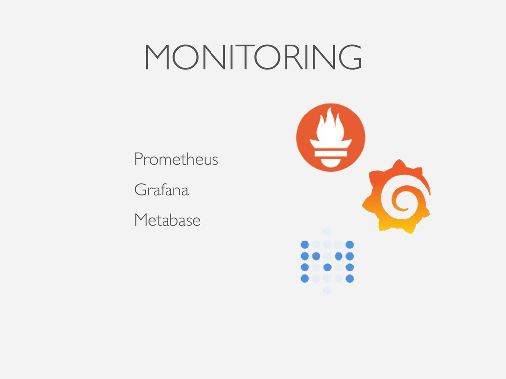 MONITORING Prometheus Grafana Metabase