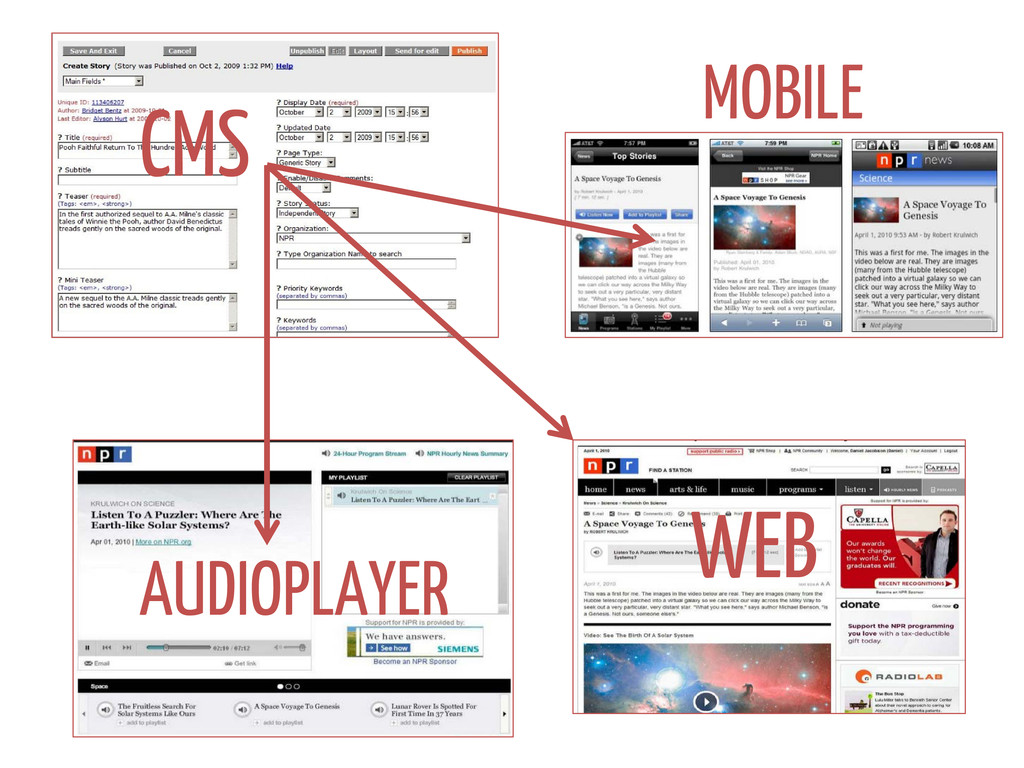 CMS AUDIOPLAYER MOBILE WEB