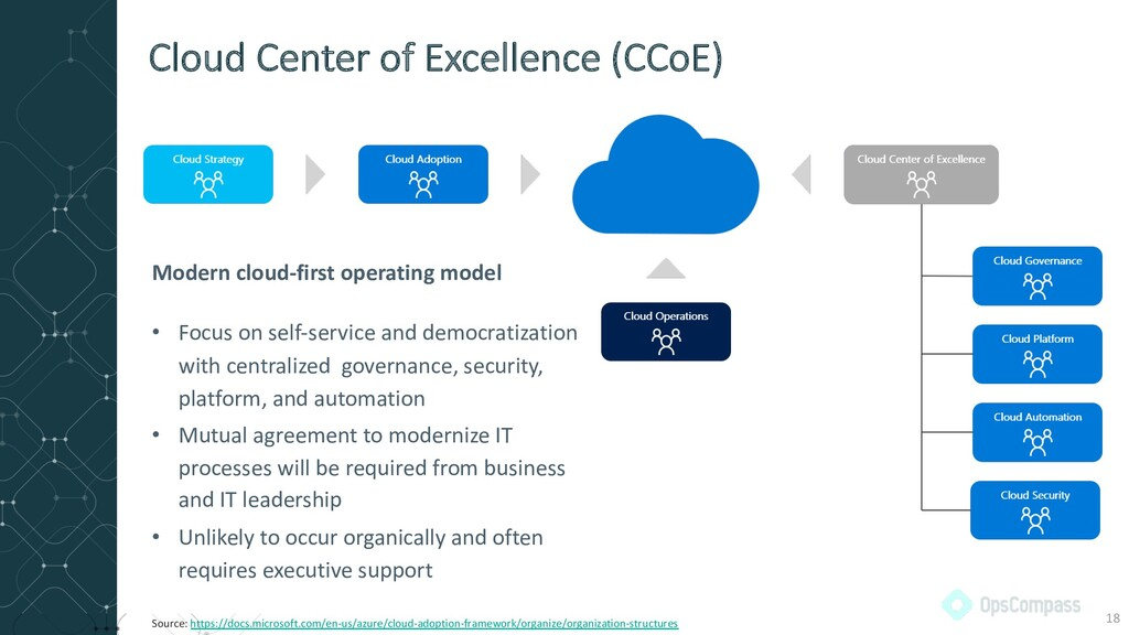 Cloud Center of Excellence (CCoE) 18 Source: ht...