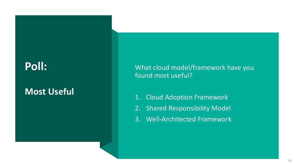 Poll: Most Useful What cloud model/framework ha...