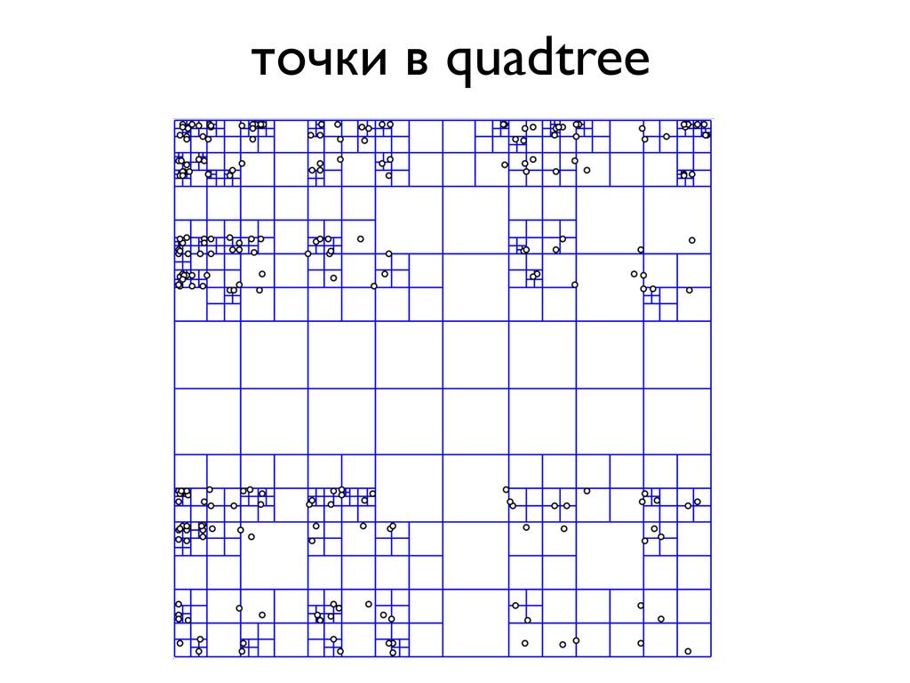 точки в quadtree