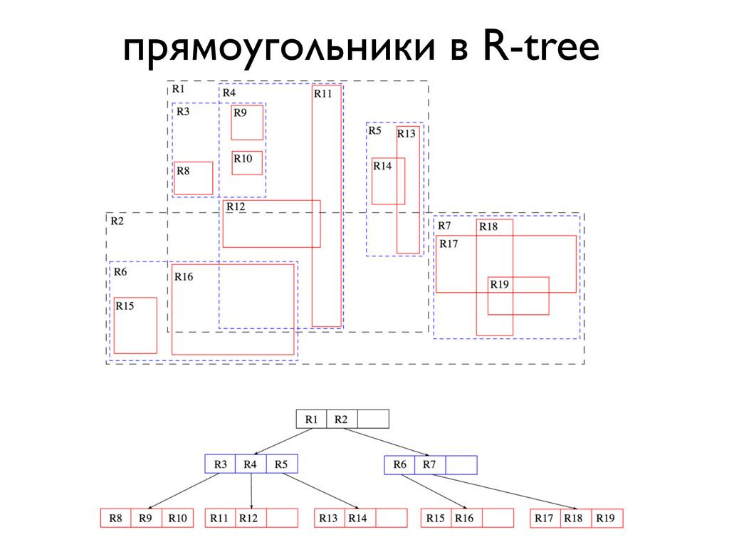 прямоугольники в R-tree