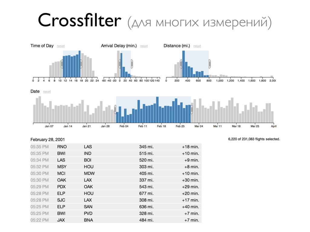 Crossfilter (для многих измерений)