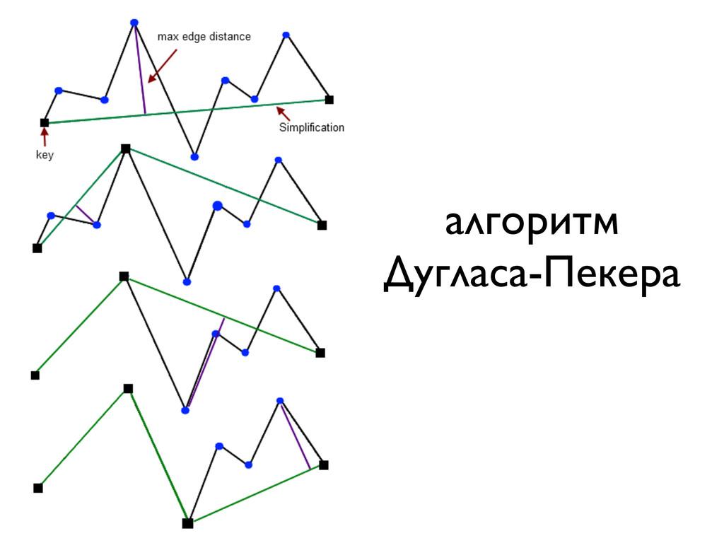 алгоритм Дугласа-Пекера