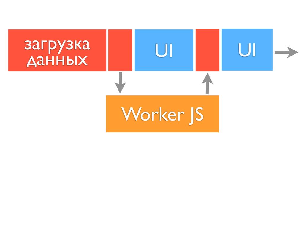 UI Worker JS загрузка данных UI
