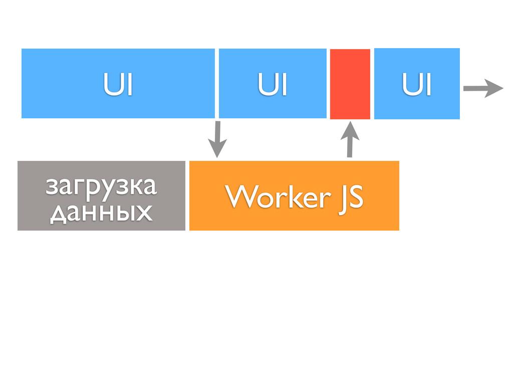 UI Worker JS загрузка данных UI UI