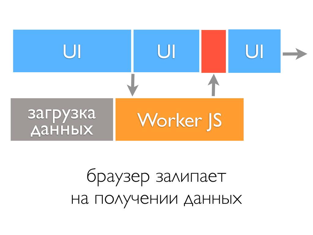 UI Worker JS браузер залипает на получении данн...