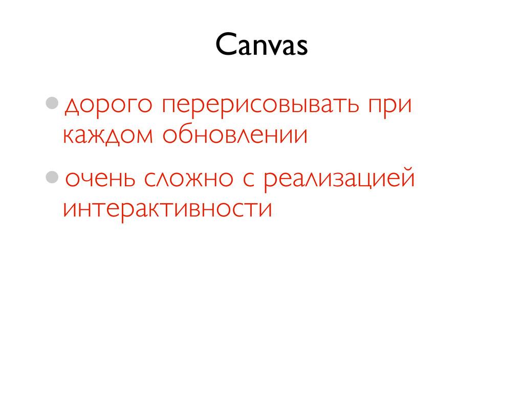 Canvas •дорого перерисовывать при каждом обновл...