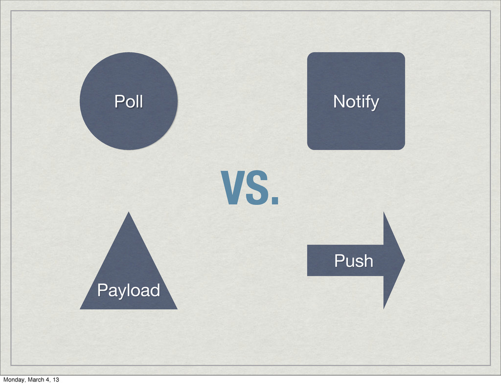 Poll Notify Payload Push VS. Monday, March 4, 13