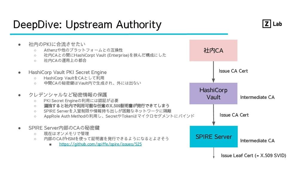 DeepDive: Upstream Authority ● 社内のPKIに合流させたい ○ ...