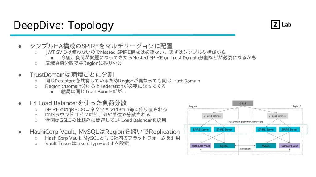 DeepDive: Topology ● シンプルHA構成のSPIREをマルチリージョンに配置...