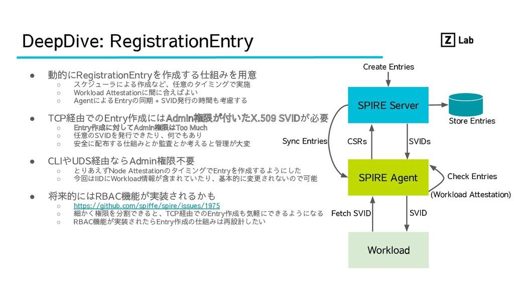 DeepDive: RegistrationEntry ● 動的にRegistrationEn...