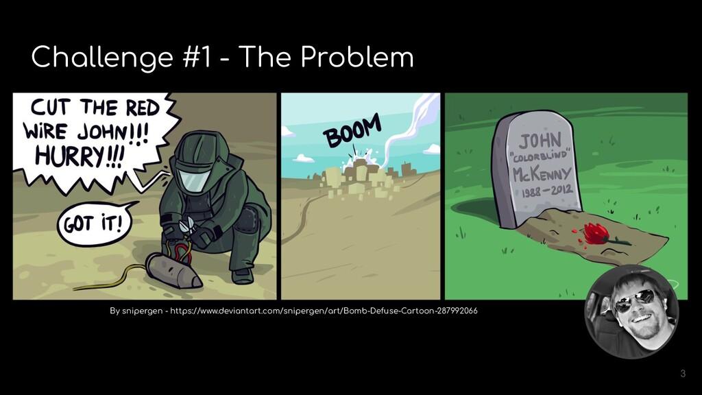 Challenge #1 - The Problem 3 By snipergen - htt...