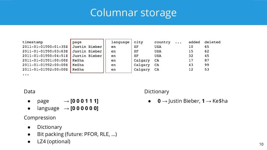 Columnar storage 10 Dictionary ● 0 → Justin Bie...