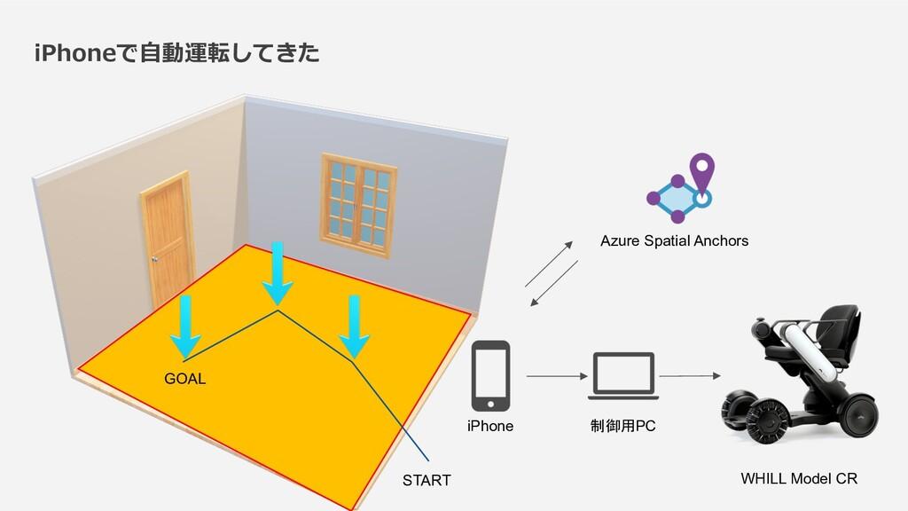 iPhoneで⾃動運転してきた WHILL Model CR 制御用PC iPhone GOA...