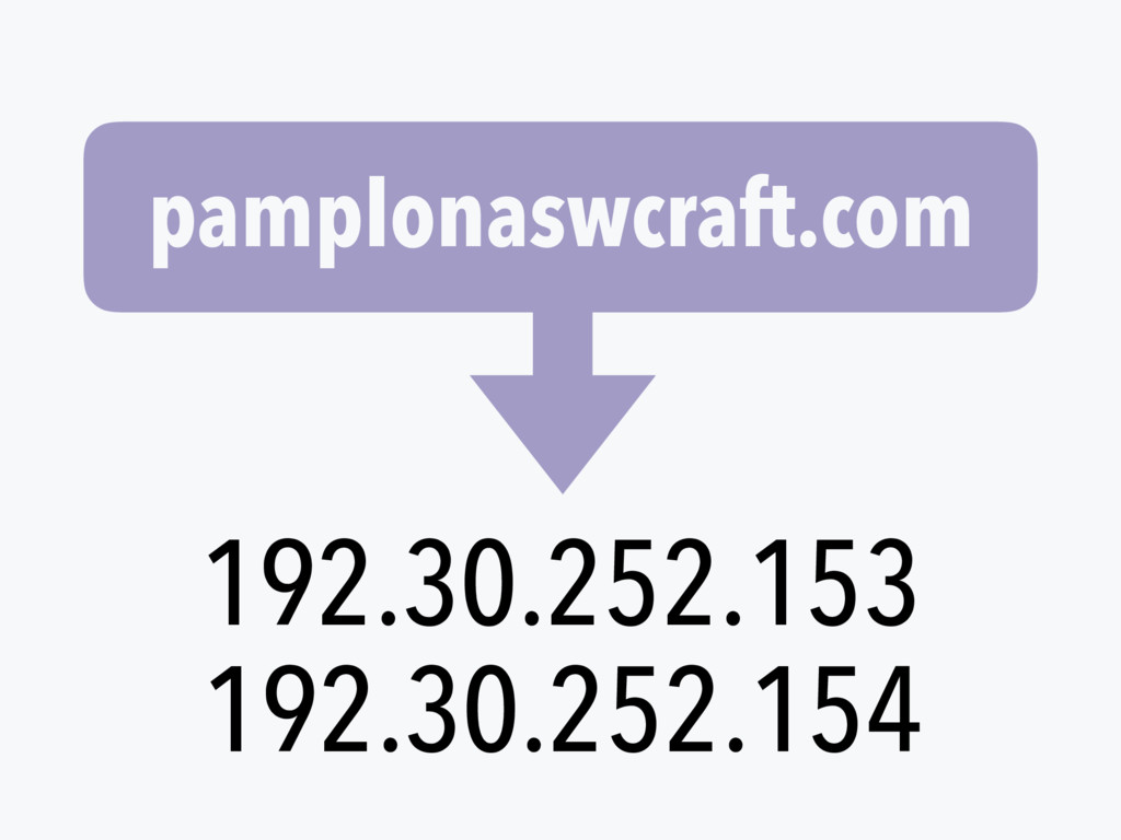 pamplonaswcraft.com 192.30.252.153 192.30.252.1...