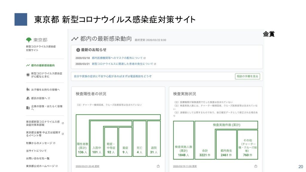 20 東京都 新型コロナウイルス感染症対策サイト 金賞