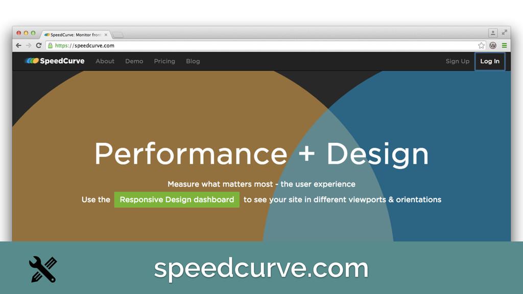 speedcurve.com