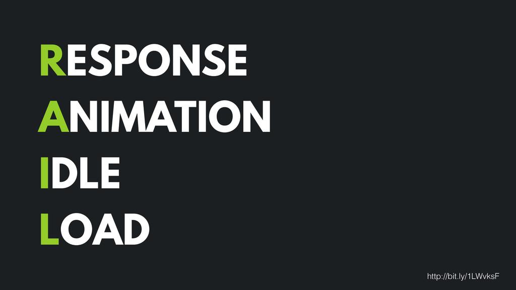 RESPONSE ANIMATION IDLE LOAD http://bit.ly/1LWv...