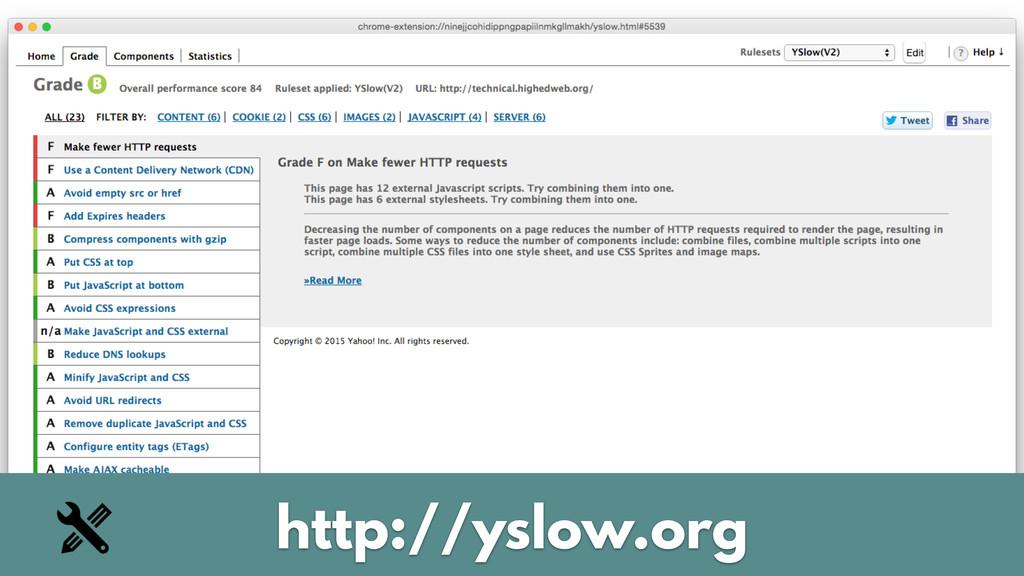 http:/ /bit.ly/1DQ1eBC http://yslow.org