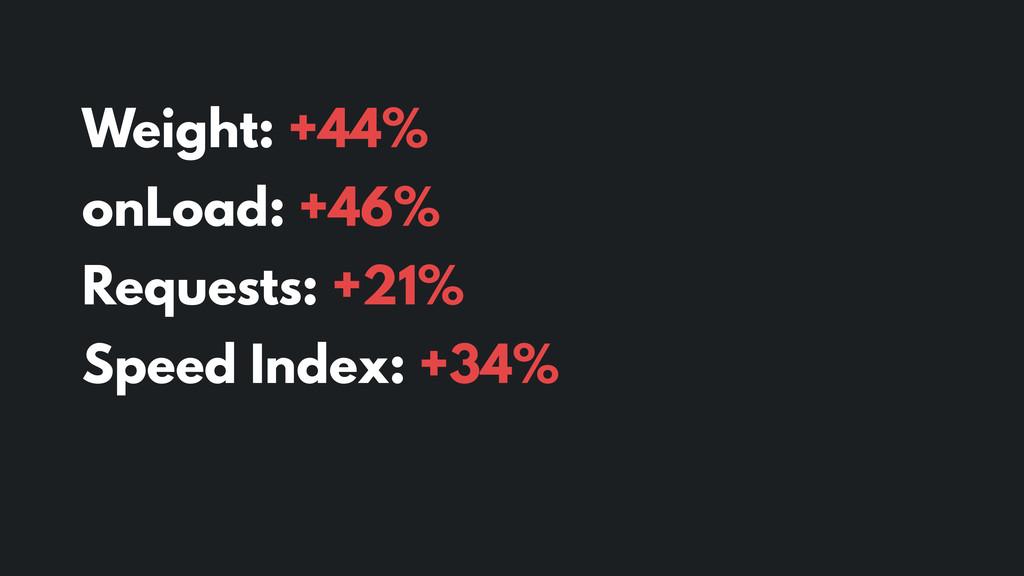 Weight: +44% onLoad: +46% Requests: +21% Speed ...