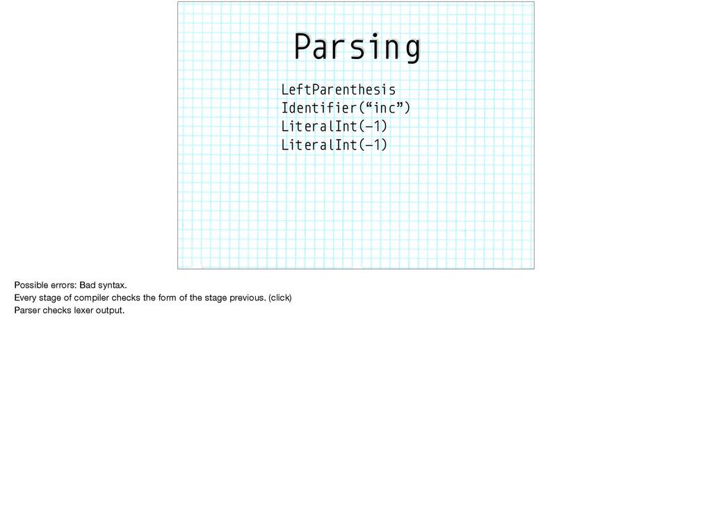 "Parsing LeftParenthesis Identifier(""inc"") Liter..."