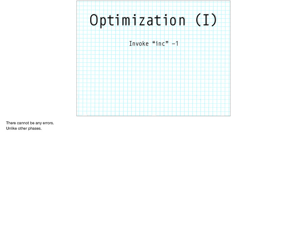 "Optimization (I) Invoke ""inc"" -1 There cannot b..."