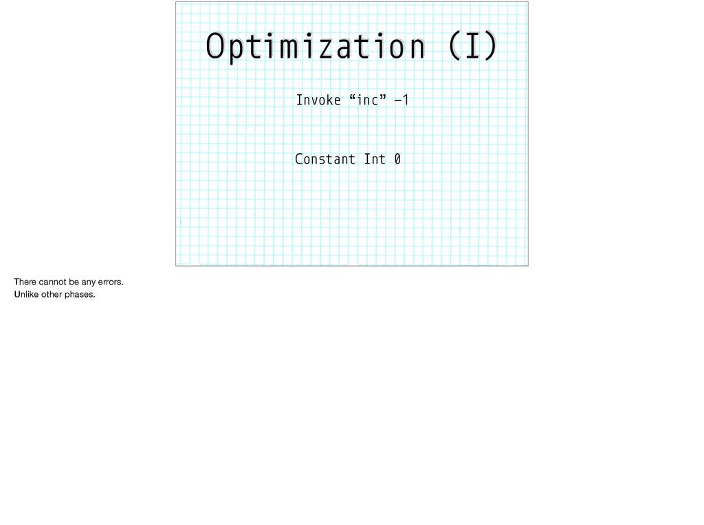 "Optimization (I) Invoke ""inc"" -1 Constant Int 0..."
