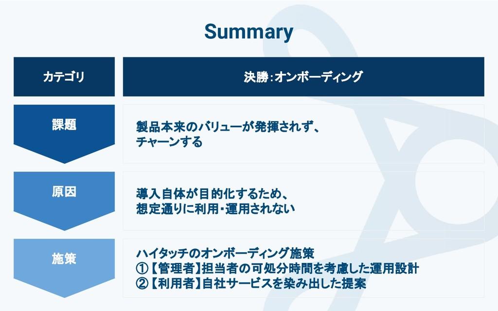 製品本来のバリューが発揮されず、  チャーンする Summary カテゴリ 決勝:オンボーデ...
