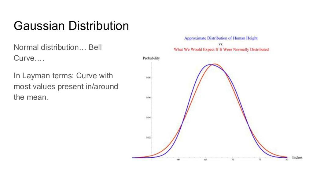 Gaussian Distribution Normal distribution… Bell...