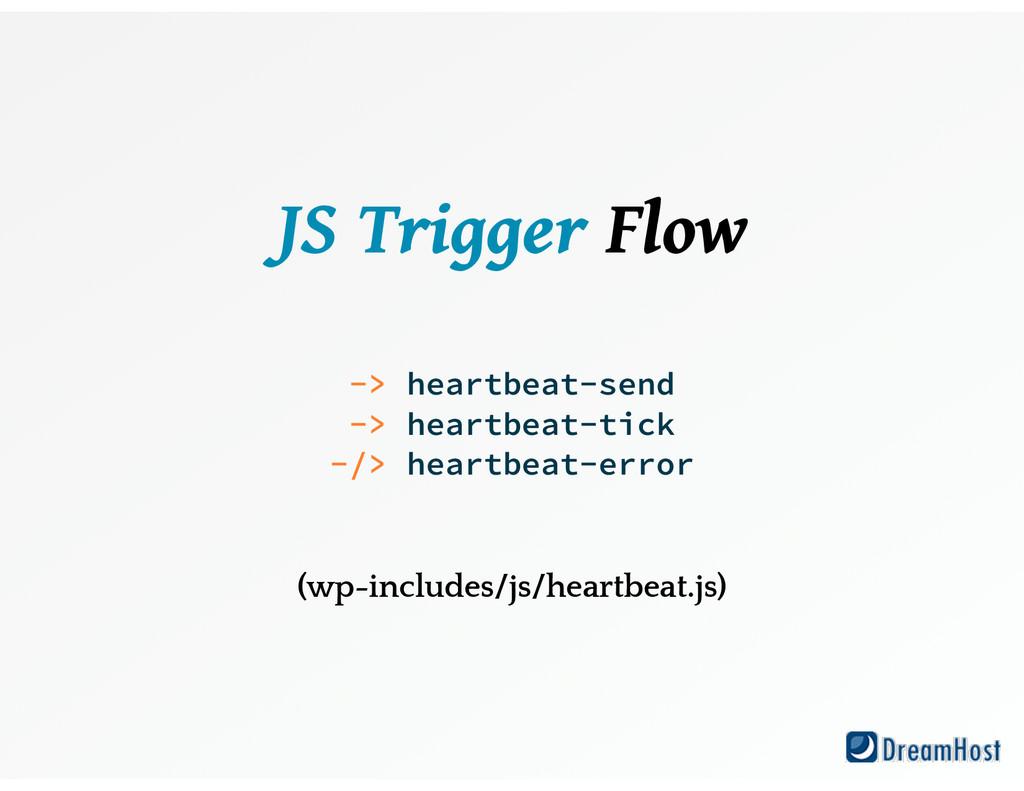 JS Trigger Flow ! ! -> heartbeat-send -> hear...