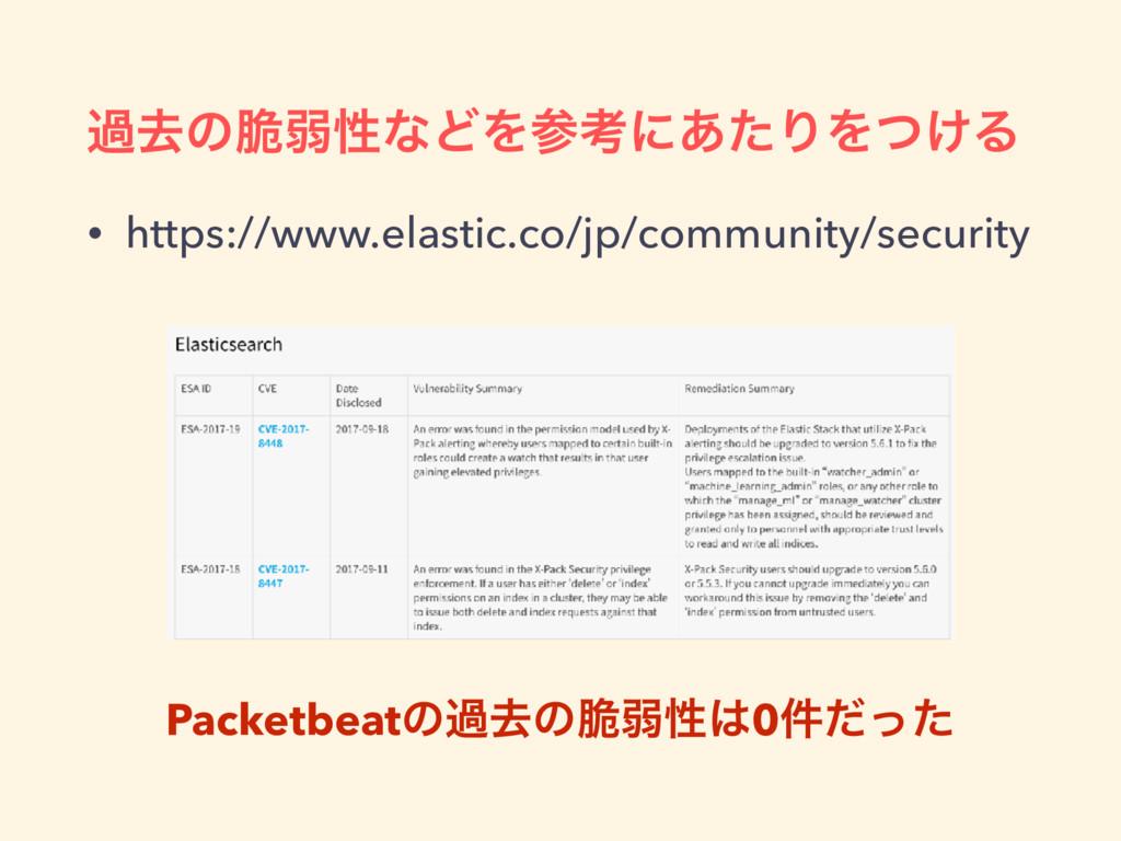 աڈͷ੬ऑੑͳͲΛߟʹ͋ͨΓΛ͚ͭΔ • https://www.elastic.co/jp...