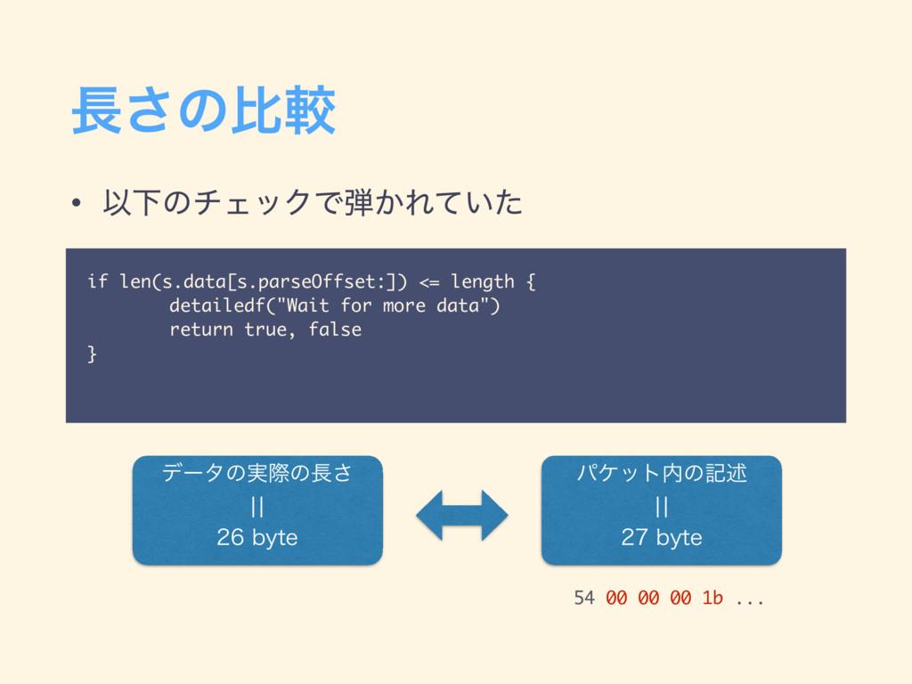 ͞ͷൺֱ if len(s.data[s.parseOffset:]) <= length ...