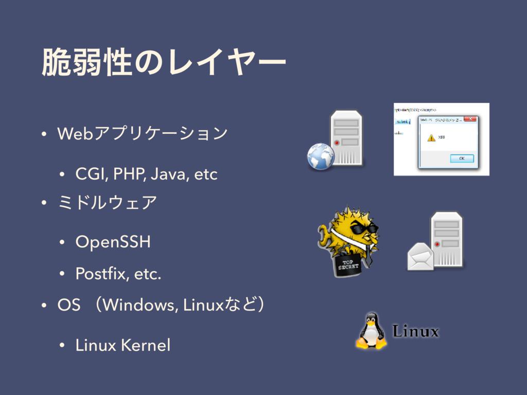 ੬ऑੑͷϨΠϠʔ • WebΞϓϦέʔγϣϯ • CGI, PHP, Java, etc • ...