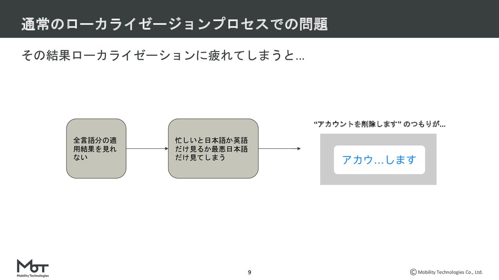 Mobility Technologies Co., Ltd. その結果ローカライゼーションに...
