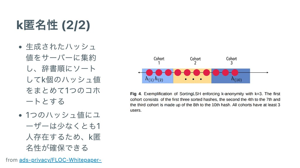 k匿名性 (2/2) ⽣成されたハッシュ 値をサーバーに集約 し、辞書順にソート してk個のハ...