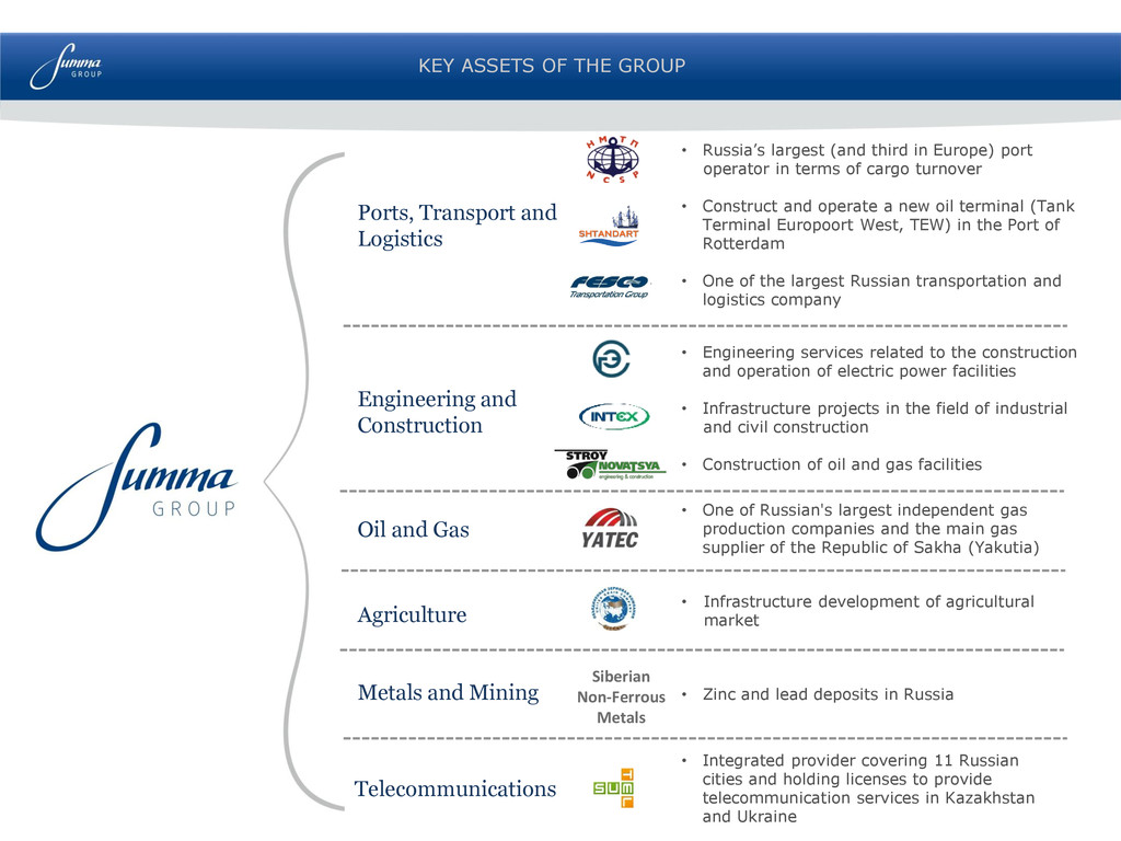 KEY ASSETS OF THE GROUP Ports, Transport and Lo...